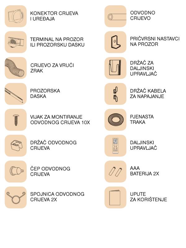 Dodatna oprema u pakiranju
